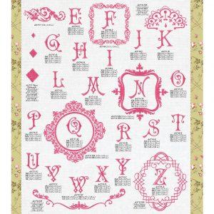 Parisian Alphabet by Anna Griffin - Download